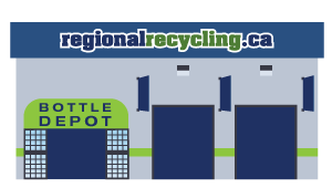 Cloverdale car battery recycling
